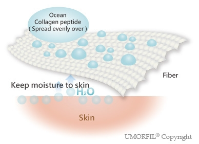 UMORFIL® Beauty Fiber® to induce moisture control in your lingerie and stockings