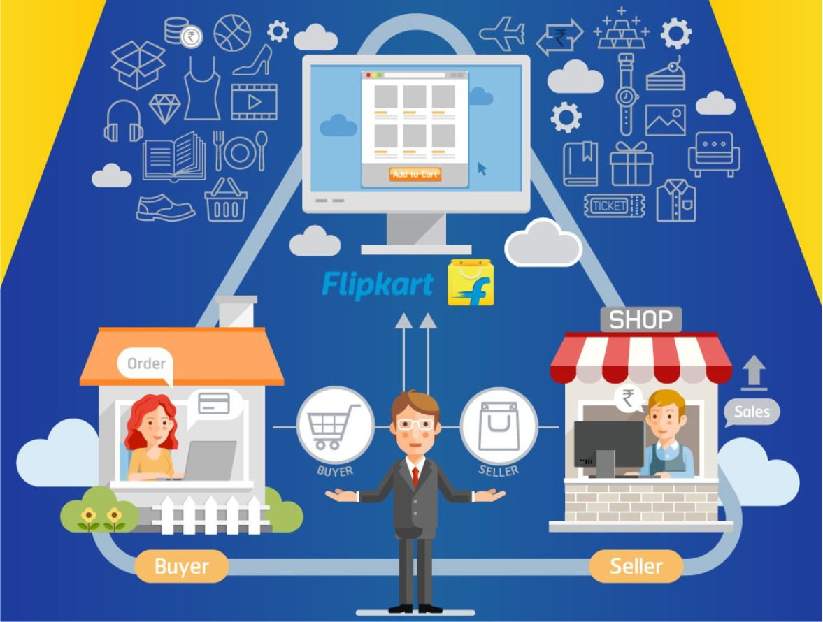 Flipkart uses digital media to grow customer base